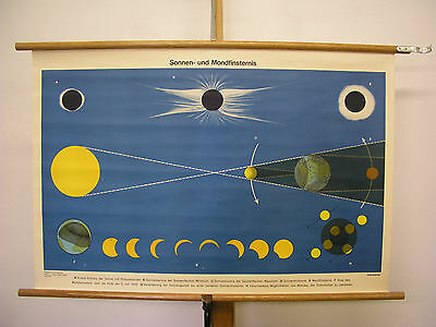 Schulwandbild Beautiful Old Map Solar and Lunar Eclipse 100x67 Vintage~1955