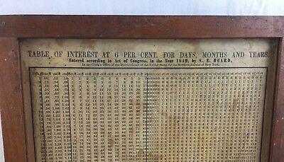 Orig. 1849 US Table of Interest 6% Days Months Years NY S.E. Beard  Framed Chart