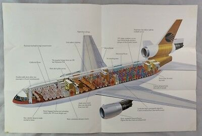 Vintage Continental Airlines McDonnell Douglas DC-10 Airliner Brochure
