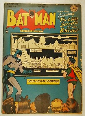 "Batman #48 (Aug-Sept 1948, DC) ""The 1,000 Secrets of the Bat Cave!"""