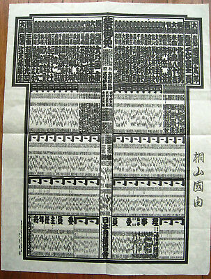 The Sumo ranking chart(banzuke)year of 1987 in Traditional Japanese characters