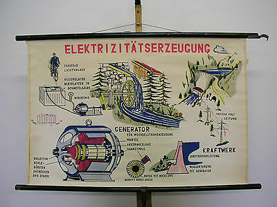 Schulwandbild Beautiful Old Map Elektrizitätserzeugung Power 99x66 Vintage~1958