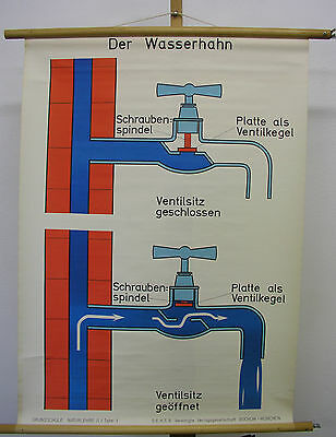 Pretty Wall Picture Wall Chart Poster Faucet Plumber 70x96cm Vintage Map~1960