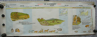 Wall Picture Geschichtsfries Old Stone Age Ice 139x50 Vintage Card 1965