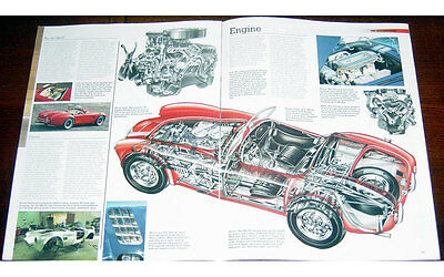 AC Cobra 427 Fold-out Poster + Cutaway drawing
