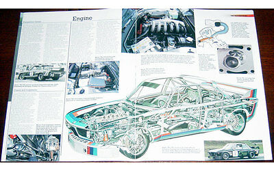 BMW 3.0 CSL Fold-out Poster + Cutaway drawing