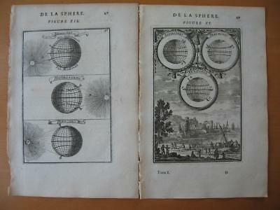 1683 - MALLET - 2 maps EARTH WORLD Positions of the Inhabitants on the Earth