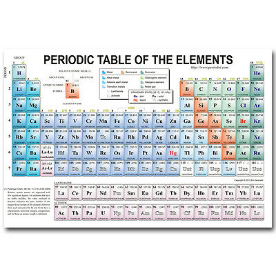 Periodic Table of Elements Chemistry Education Silk Poster 20x30 32x48 inch 002