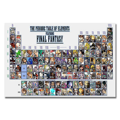 "Hot Game Final Fantasy The Periodic Table Of Elements Silk Poster 13x2016x24""J19"