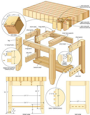 Encyclopedia WoodWorking 13.4GB 3 dvd PDF Blueprints How Guides Start Business