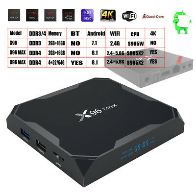 Newest Android Box X96 Max Smart TV BOX Android 8.1 4GB+64GB X96 2GB+16GB