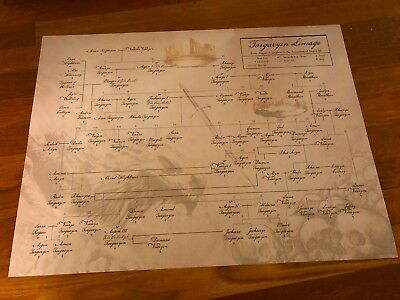 NYCC 2018 EXCLUSIVE Game of Thrones Fire & Blood Targaryen Family Tree Poster