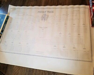 Vintage Ancestry Paper Family Tree Sheets Genealogy- The Book Room Ltd 1975