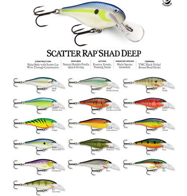 RAPALA SCATTER RAP SHAD SCRS 7 cm RSL color Live River Shad