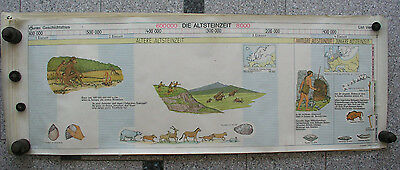 Wall Picture Geschichtsfries Old Stone Age Ice 139x50 Vintage Map 1965