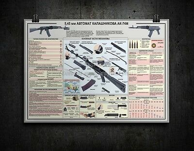 H793 Kalashnikov AK-47 Explosion Diagram Weapon Print 20x30 24x36in Silk Poster