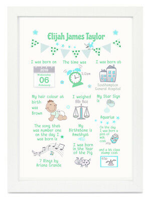 Personalised Baby Birth Picture Story Print/Framed Christening Gift Green Boy