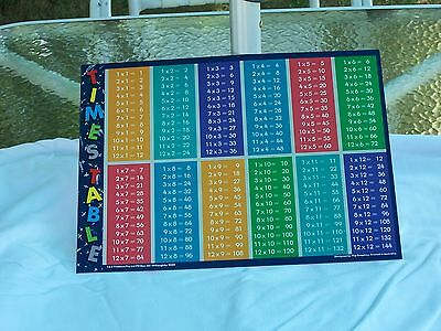 TIMES TABLE EDUCATIONAL not LAMINATED PLACEMAT AUSSIE MADE
