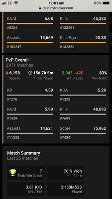 DESTINY 2 - FABLED RANK - 2100 GLORY IN COMPETITIVE [ PS4 PC
