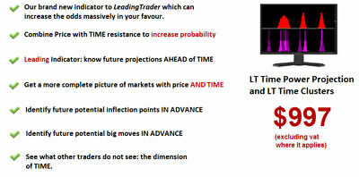 LT Time Projection and LT Time Clusters Forex Indicator mt4 / eSignal