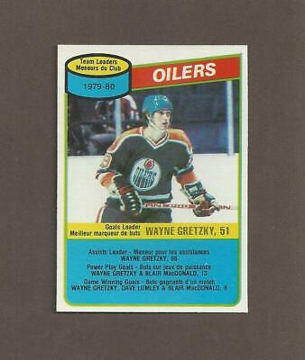 1980-81 🔥 OPC UNMARKED Team Checklist GRETZKY 🔥O Pee Chee NM-MT Hockey Cards