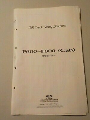 F800 Wiring Diagram - All Diagram Schematics on