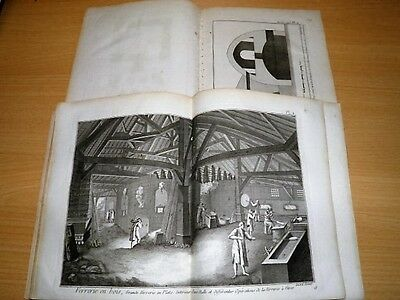VERRERIE 61 Planches originales COMPLET Encyclopédie Méthodique VERRIER 1787