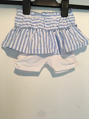Baby Girl 18-24M Juicy Couture Blue/White Bottoms Summer/Beach/Holiday/Party/Gym