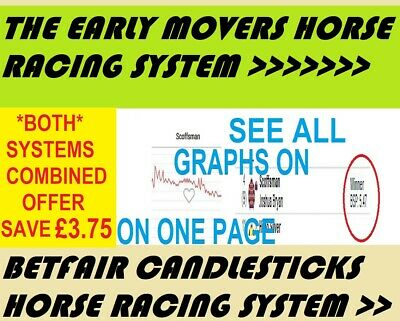Betfair Horse Racing Systems X2 'EARLY MOVERS' + 'CANDLESTICKS SYSTEMS'
