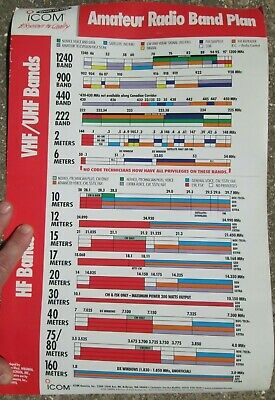Vintage 1999 NEW Unused  ICOM Amateur Radio Band Plan Poster Chart VHF/UHF