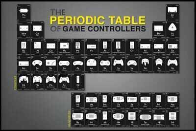 PERIODIC TABLE OF GAME CONTROLLERS - POSTER 24x36 - GAMING 51469