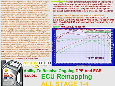 ECU TUNING Service Files Cars truck bike  ECU Remapping Stage 1-3