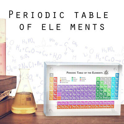 Colorful Periodic Table Display With Elements fa