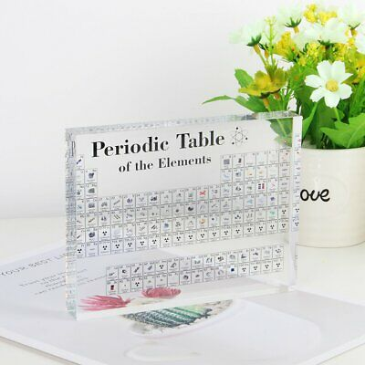 Periodic Table Display With Elements New Arrival 4C