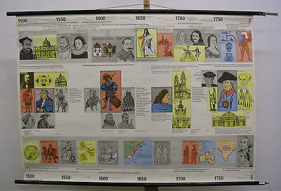 Wall Map Wall Picture History 1500-1800 Neuzeit Monarchy Kings 117x83 ~ 1965
