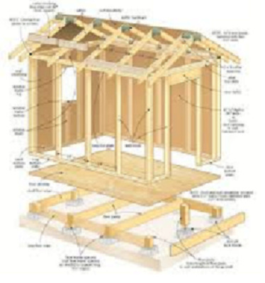 Woodworking Plans On Cd 1000+