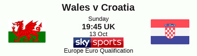 Wales V Croatia Press Kit 13 Oct 2019 Euro Champs Qualifier