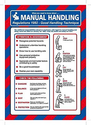 SAFE MANUAL HANDLING POSTER 400g LAMINATED A4 SIGN. Clear health and safety p...