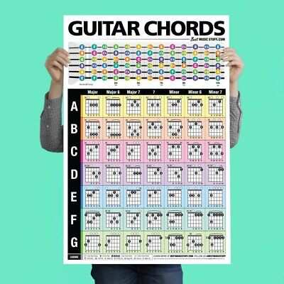 Guitar Chord Buddy Chart Poster Learn To Play Chords Learning Notes Knowledge