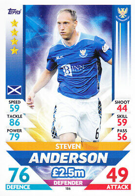 Match Attax spfl 2018//19 Stefan scougall St 190 Johnstone no