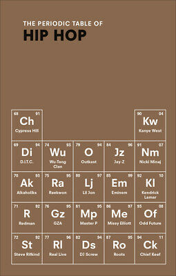 The periodic table series: The periodic table of hip hop by Neil Kulkarni