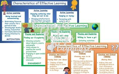 Characteristics of Effective Learning Posters Childminding resources/childminder