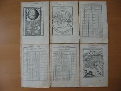1683  MALLET Maps and text DIVISION OF THE EARTH ACCORDING TO THE LENGTH OF DAYS