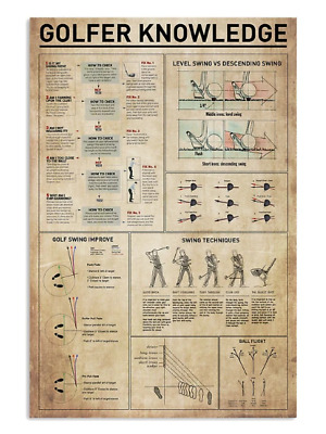 Golfer Knowledge Gift For Golf Players Poster No Frame