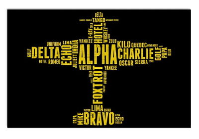 Pilot Gifts Phonetic Alphabet Poster No Frame