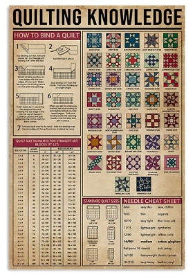 Quilting Knowledge Poster No Frame