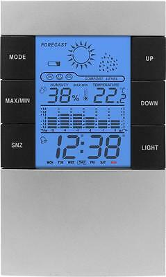Clock Alarm With Indoor Thermometer Humidity Date Weather Indication New