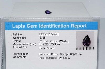 $1,040 1.18Ct Natural Color Change Lapis Gem Certified No Heat Sapphire Gemstone