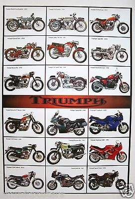"""TRIUMPH MOTORCYCLES POSTER: """"COLLAGE OF 18 CLASSIC MOTORBIKES FROM 1923 - 1998"""""""