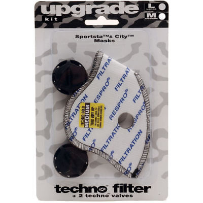 Respro Techno Upgrade Kit for City & Sportsta Anti-Pollution Face Masks Large